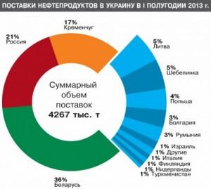 Без России