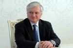 Эдвард Налбандян
