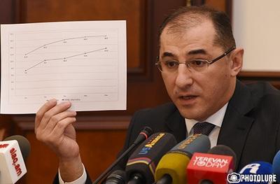 Глава Минфина Армении: Если приложим предусмотренные программой правительства усилия, зафиксируем рост в 5%