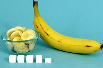 Сахар и бананы
